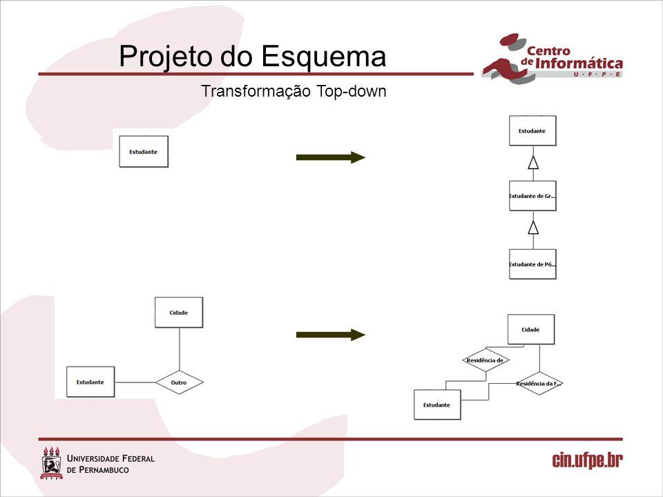 Projeto do Esquema Transformação Top-down