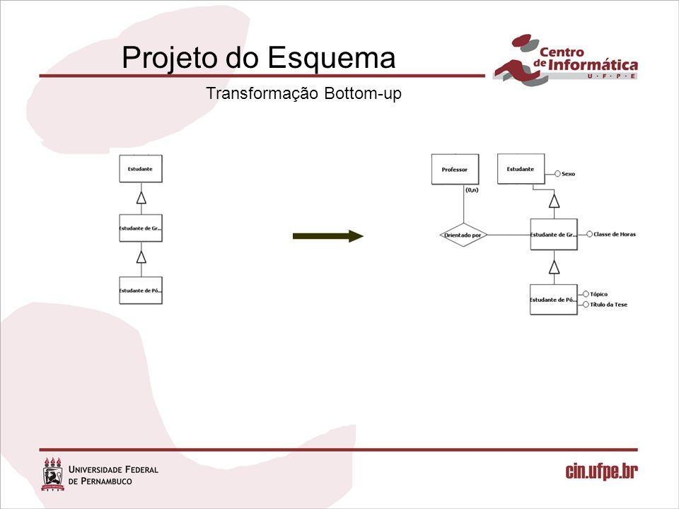 Projeto do Esquema Transformação Bottom-up
