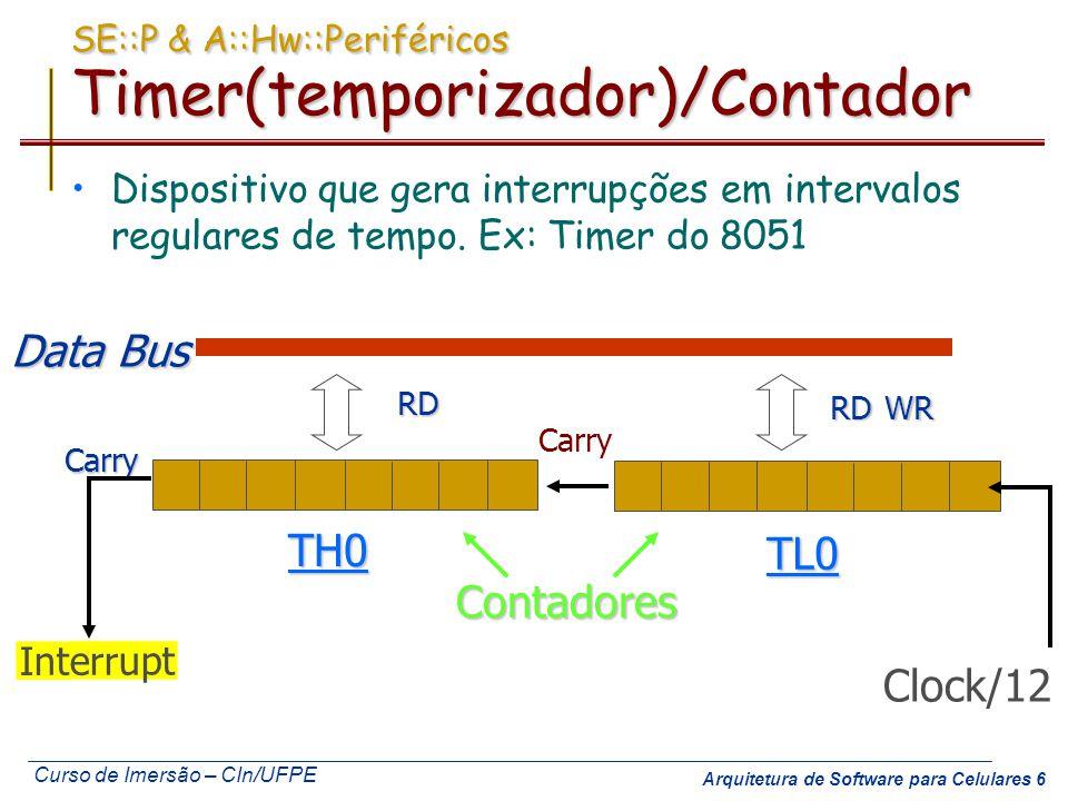 SE::P & A::Hw::Periféricos Timer(temporizador)/Contador