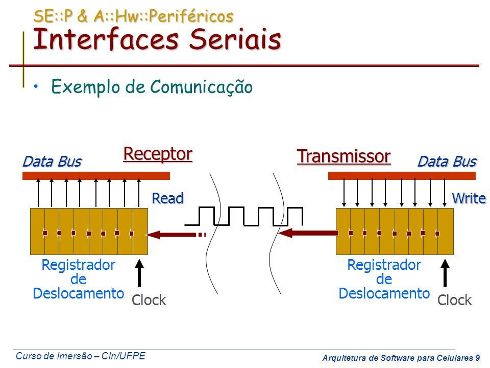 SE::P & A::Hw::Periféricos Interfaces Seriais