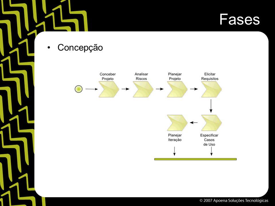 Fases Concepção