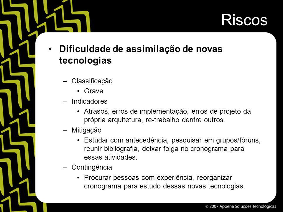 Riscos Dificuldade de assimilação de novas tecnologias Classificação