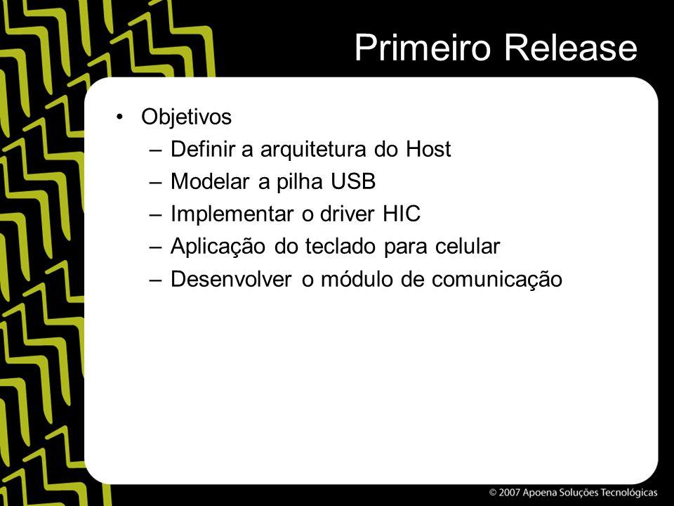 Primeiro Release Objetivos Definir a arquitetura do Host