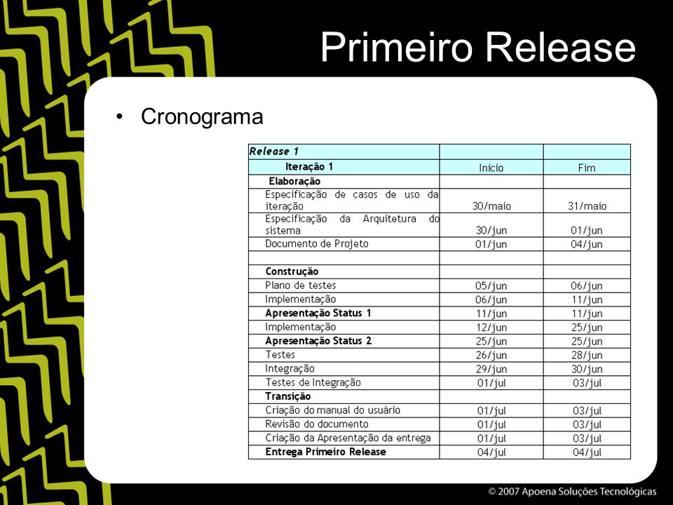 Primeiro Release Cronograma