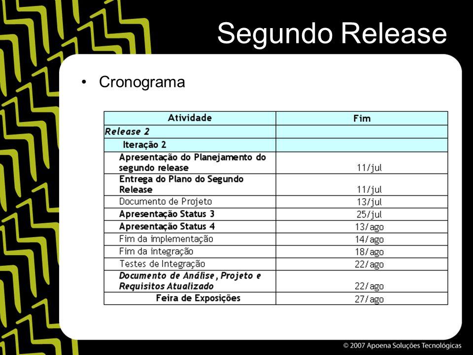 Segundo Release Cronograma