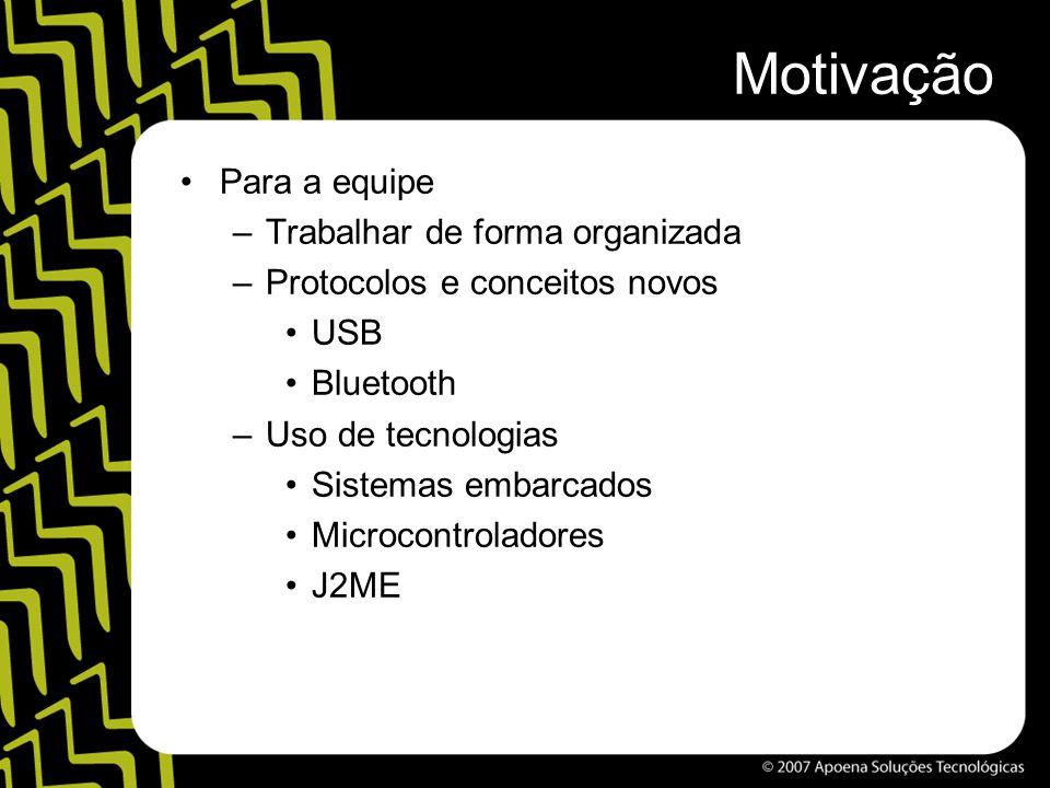 Motivação Para a equipe Trabalhar de forma organizada