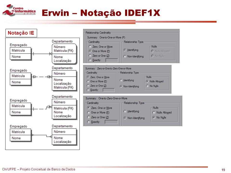 Erwin – Notação IDEF1X Notação IE 19