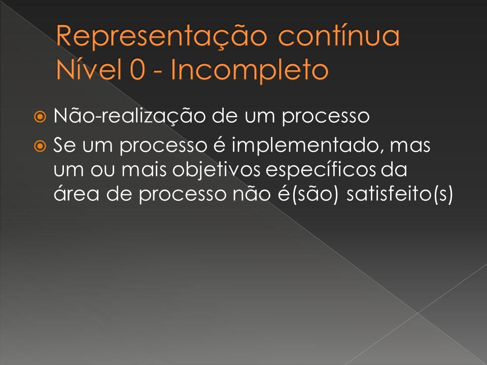 Representação contínua Nível 0 - Incompleto