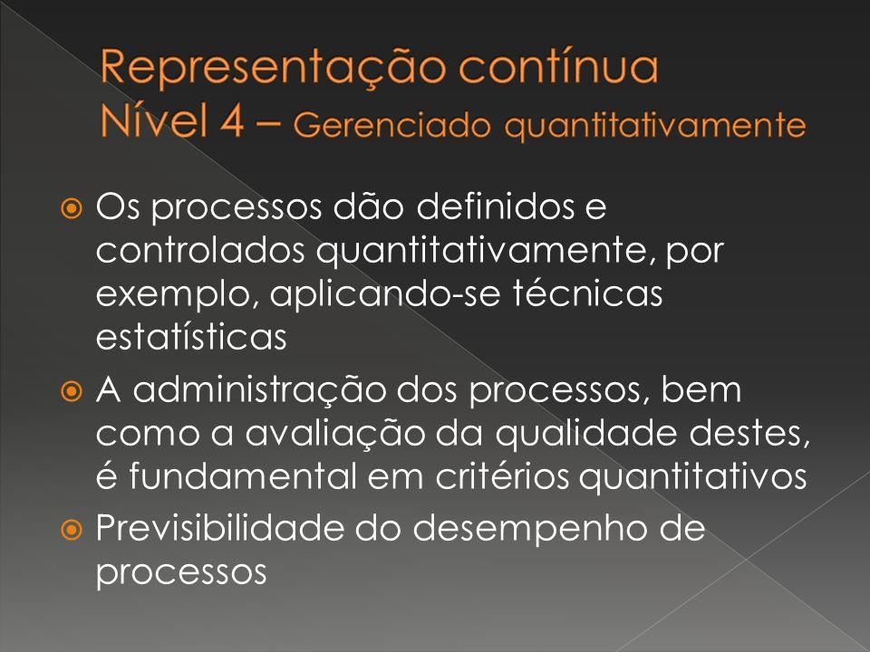 Representação contínua Nível 4 – Gerenciado quantitativamente