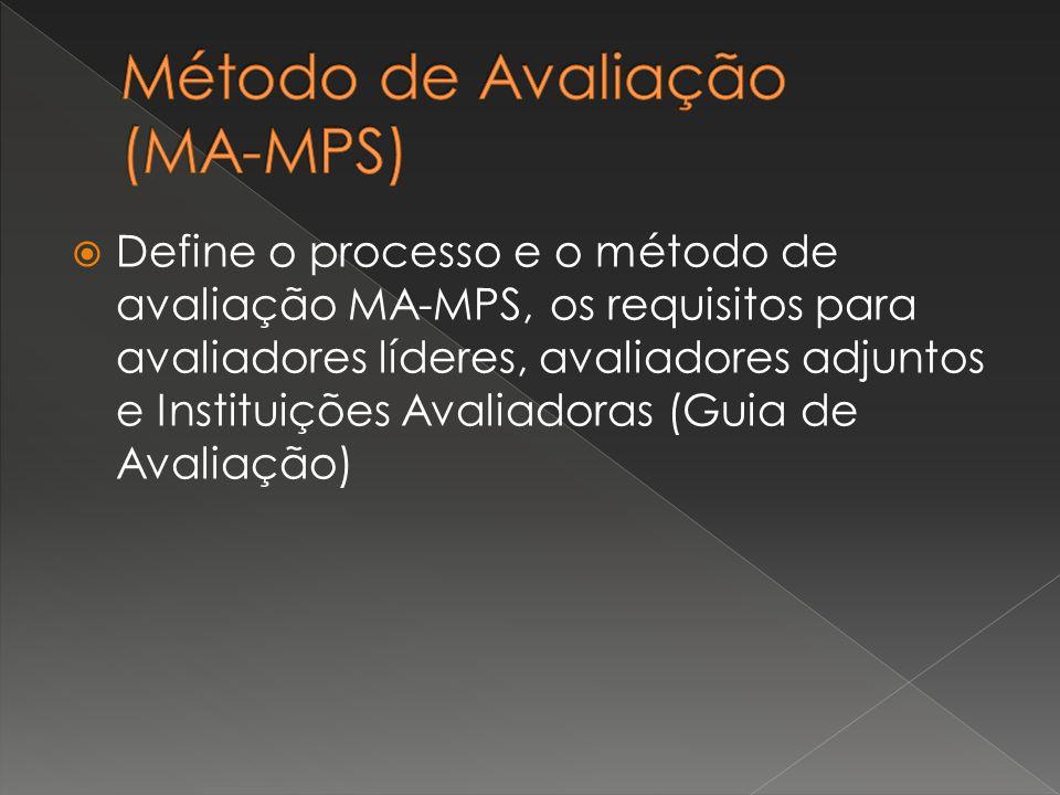 Método de Avaliação (MA-MPS)