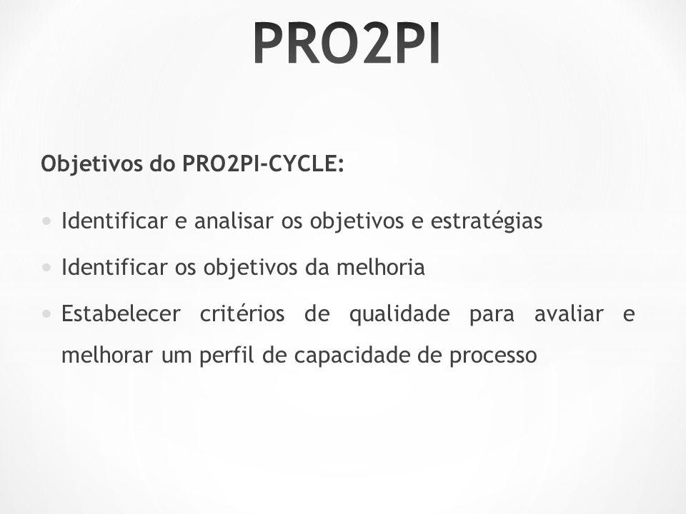 PRO2PI Objetivos do PRO2PI-CYCLE: