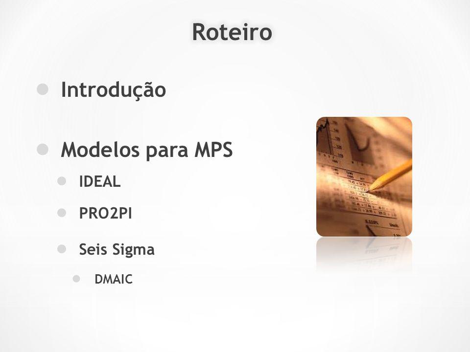 Roteiro Introdução Modelos para MPS IDEAL PRO2PI Seis Sigma DMAIC