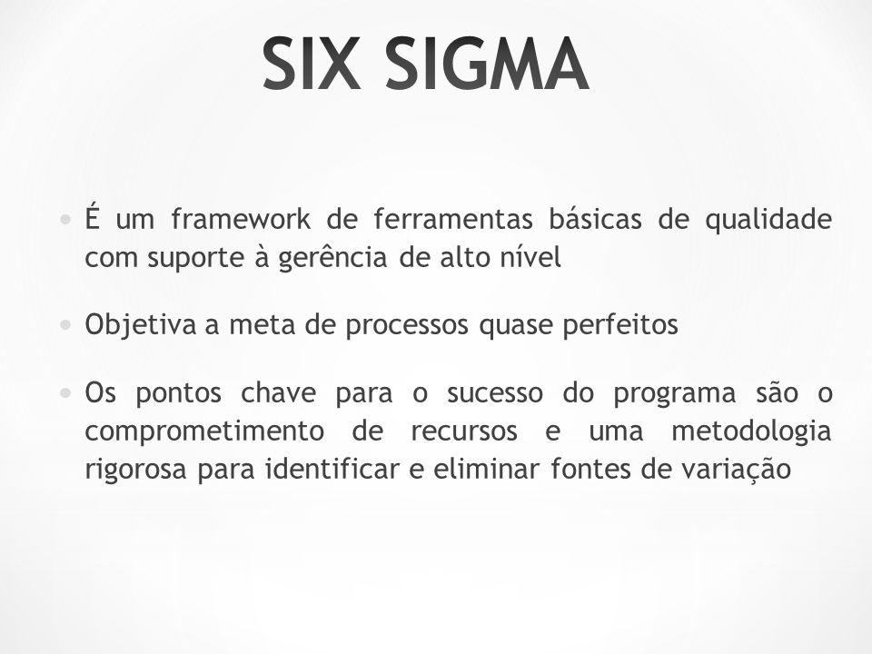 SIX SIGMA É um framework de ferramentas básicas de qualidade com suporte à gerência de alto nível.