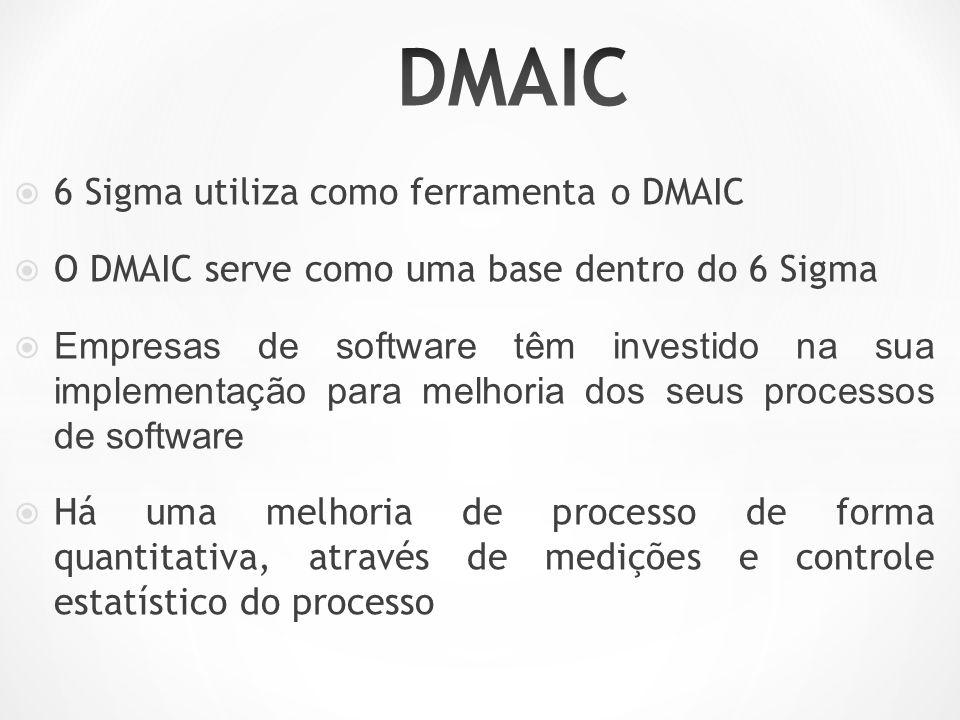 DMAIC 6 Sigma utiliza como ferramenta o DMAIC