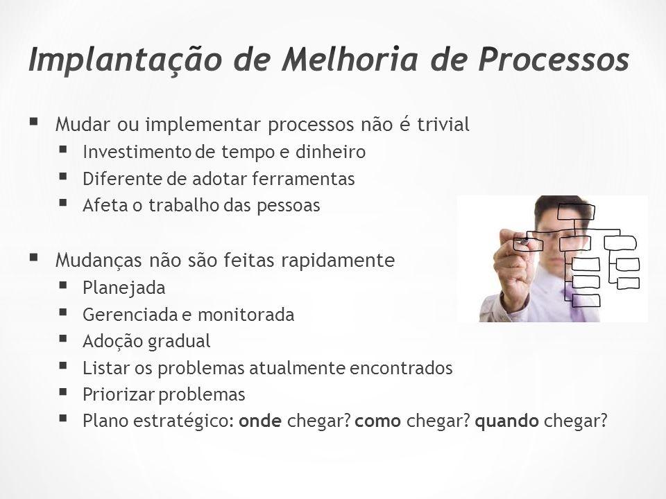 Implantação de Melhoria de Processos