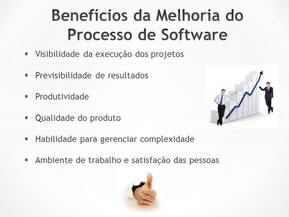 Benefícios da Melhoria do Processo de Software