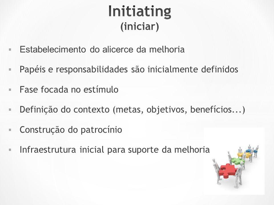 Initiating (iniciar) Estabelecimento do alicerce da melhoria