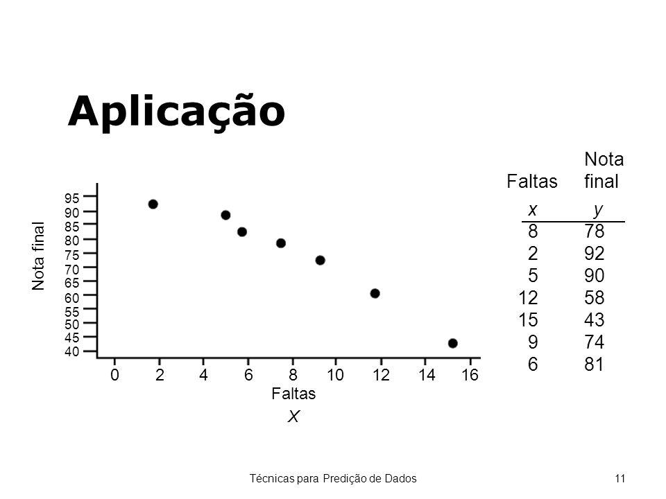 Técnicas para Predição de Dados