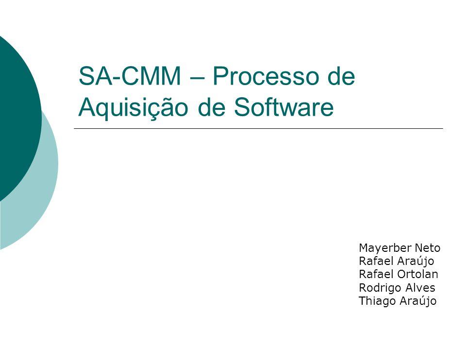 SA-CMM – Processo de Aquisição de Software