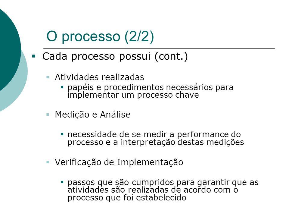 O processo (2/2) Cada processo possui (cont.) Atividades realizadas