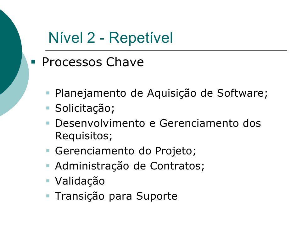 Nível 2 - Repetível Processos Chave