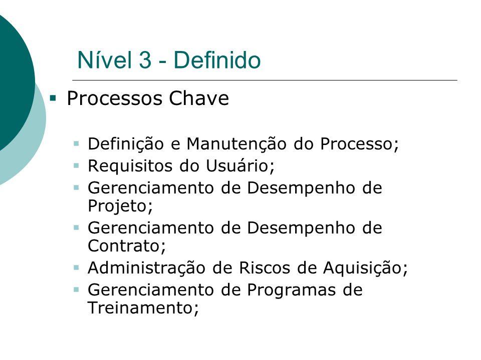 Nível 3 - Definido Processos Chave Definição e Manutenção do Processo;