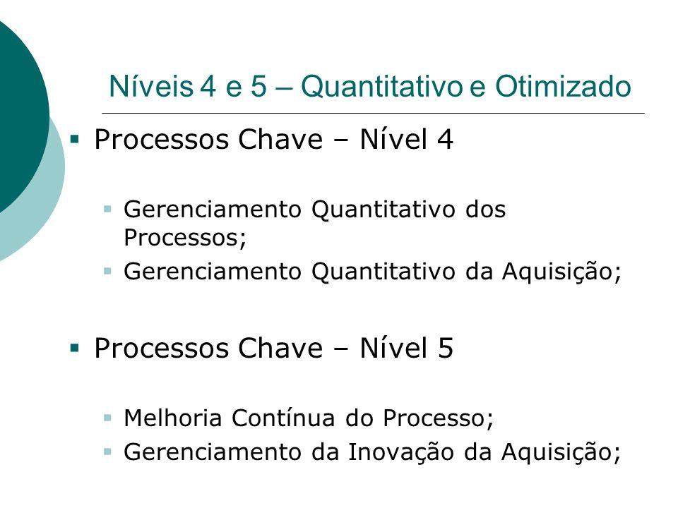 Níveis 4 e 5 – Quantitativo e Otimizado