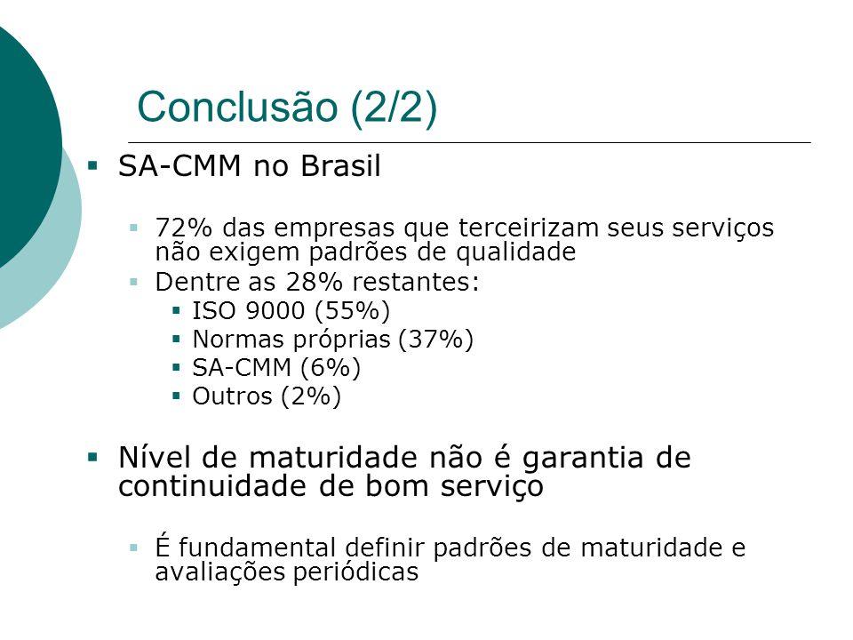 Conclusão (2/2) SA-CMM no Brasil