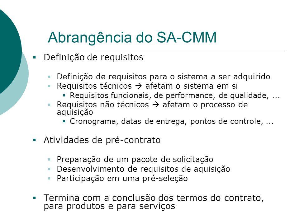 Abrangência do SA-CMM Definição de requisitos