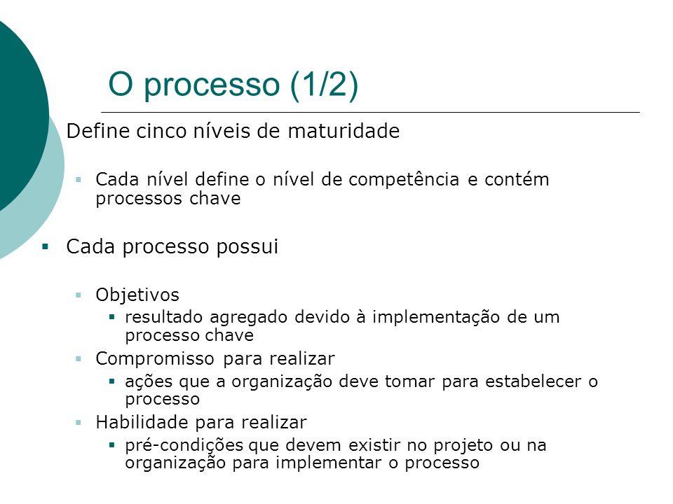 O processo (1/2) Define cinco níveis de maturidade