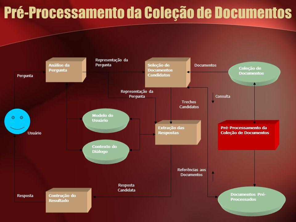 Pré-Processamento da Coleção de Documentos