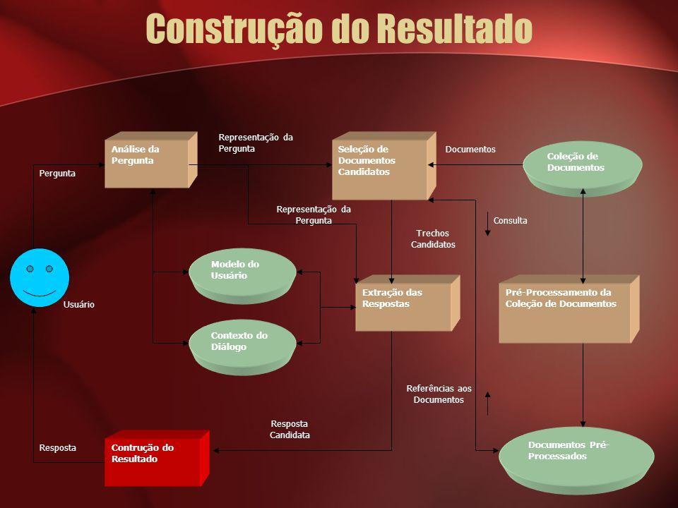 Construção do Resultado