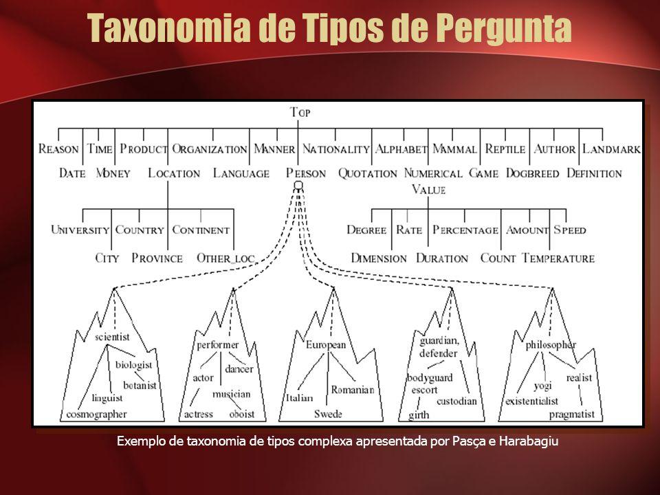 Taxonomia de Tipos de Pergunta