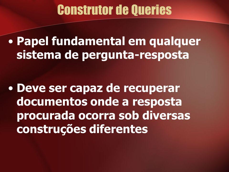 Construtor de Queries Papel fundamental em qualquer sistema de pergunta-resposta.