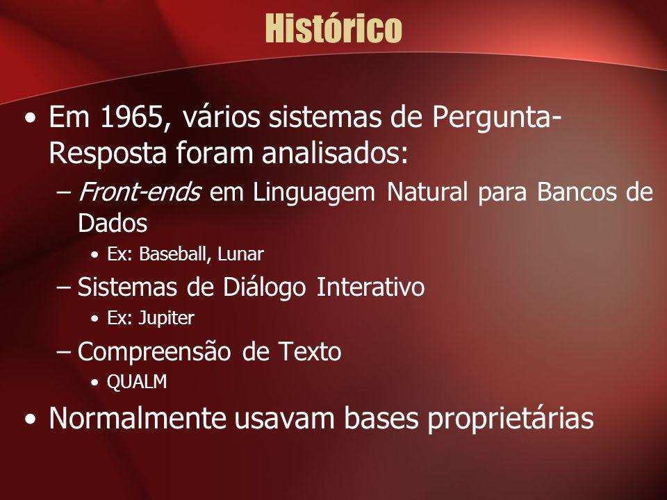 Histórico Em 1965, vários sistemas de Pergunta-Resposta foram analisados: Front-ends em Linguagem Natural para Bancos de Dados.