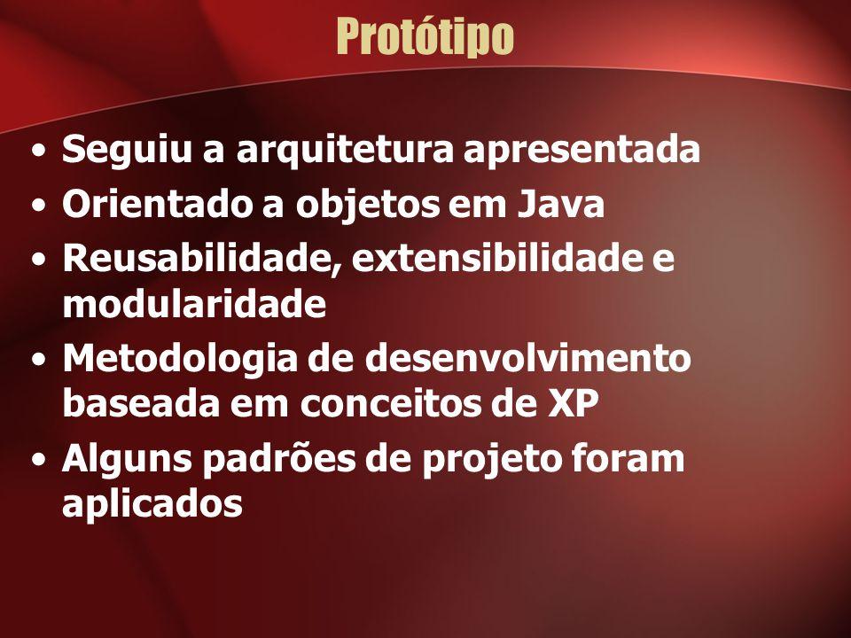 Protótipo Seguiu a arquitetura apresentada Orientado a objetos em Java
