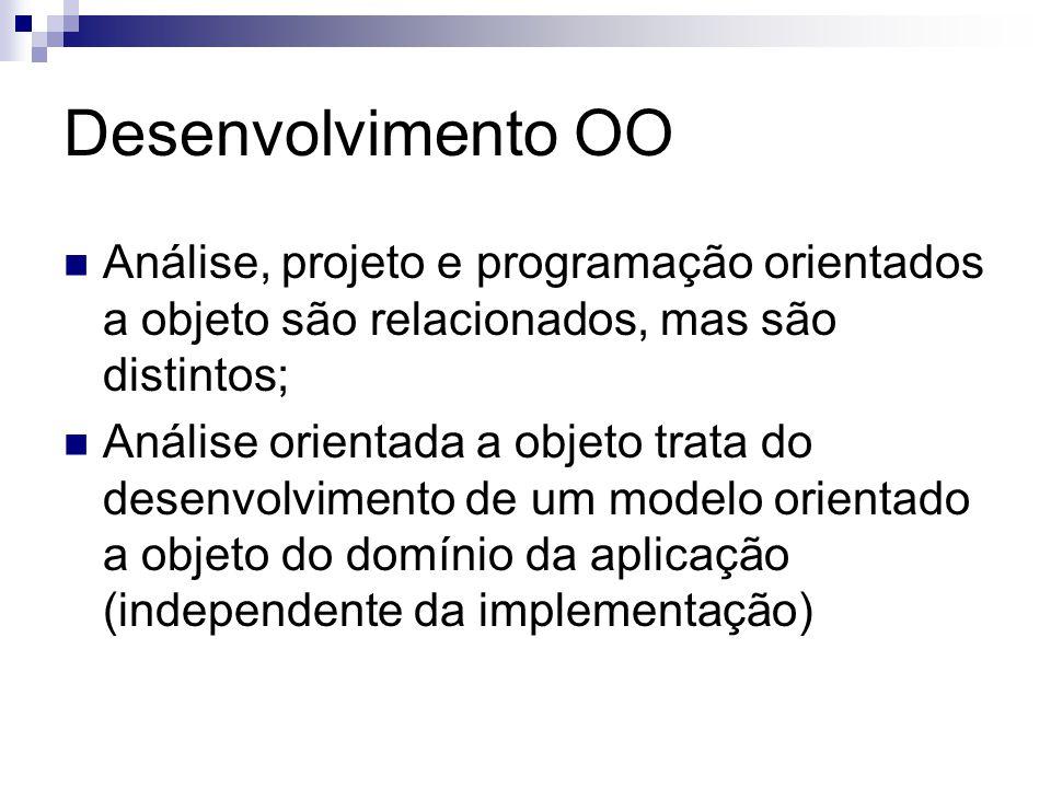 Desenvolvimento OO Análise, projeto e programação orientados a objeto são relacionados, mas são distintos;