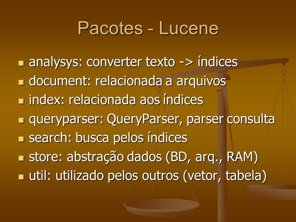 Pacotes - Lucene analysys: converter texto -> índices