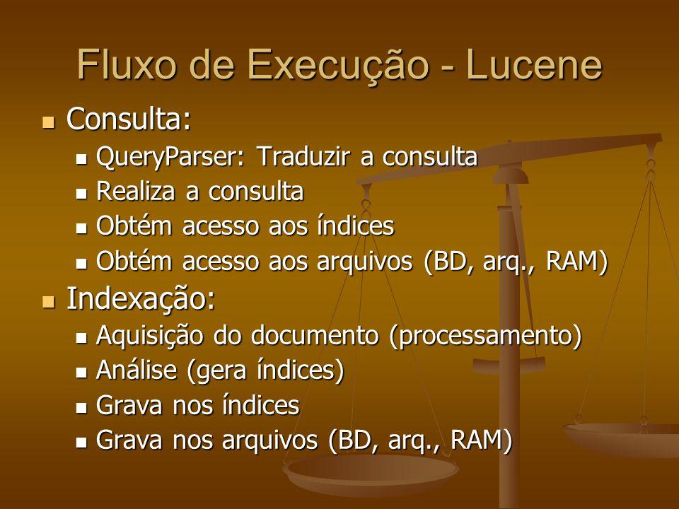 Fluxo de Execução - Lucene