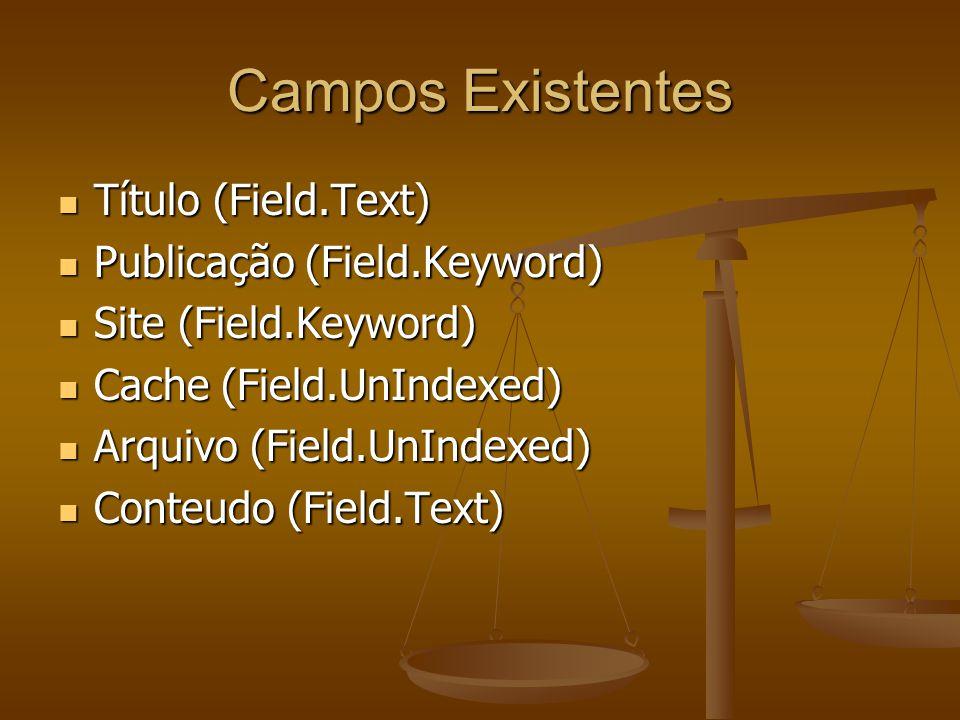 Campos Existentes Título (Field.Text) Publicação (Field.Keyword)