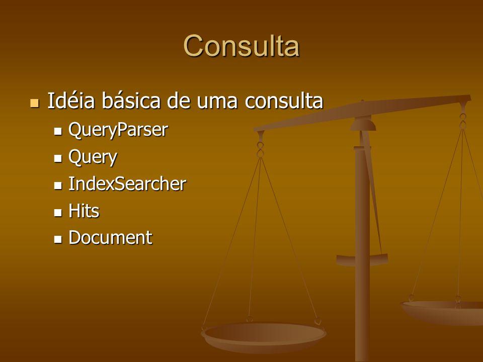 Consulta Idéia básica de uma consulta QueryParser Query IndexSearcher