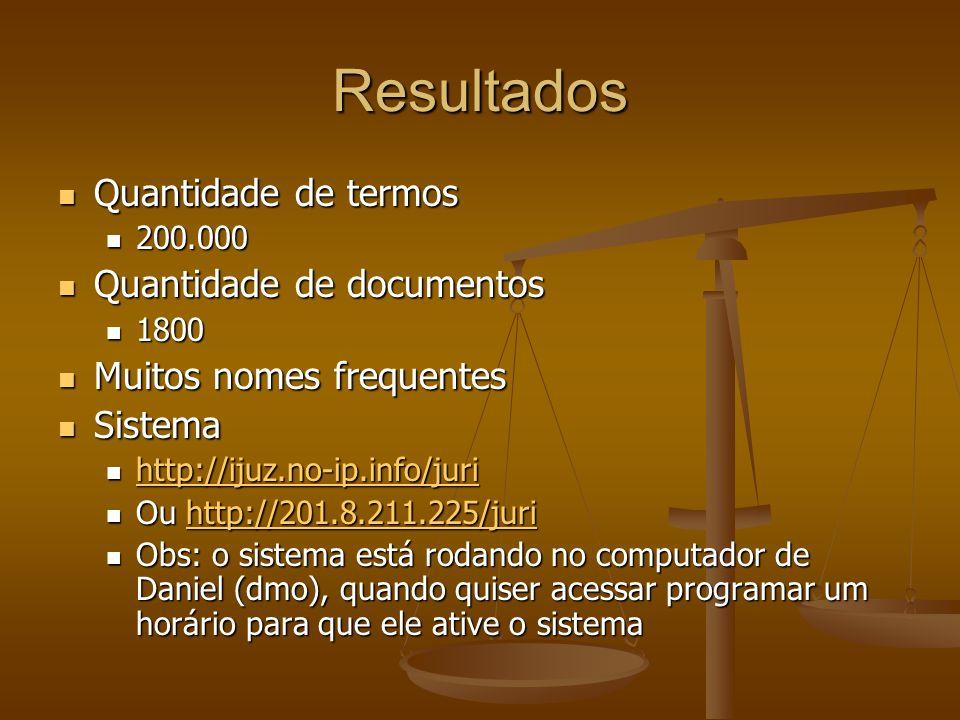 Resultados Quantidade de termos Quantidade de documentos