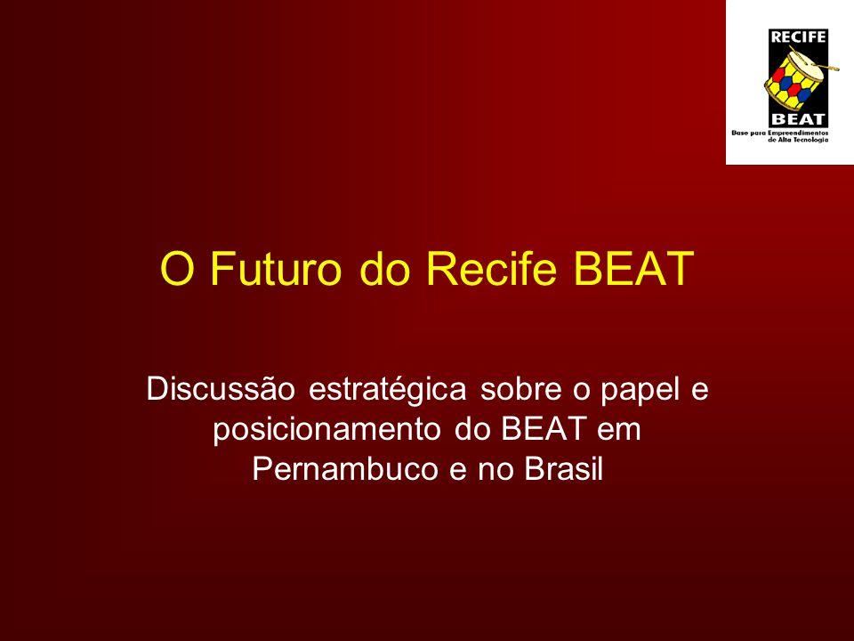 O Futuro do Recife BEAT Discussão estratégica sobre o papel e posicionamento do BEAT em Pernambuco e no Brasil.
