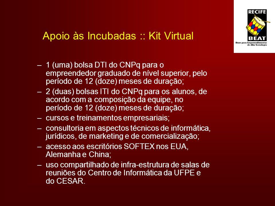 Apoio às Incubadas :: Kit Virtual