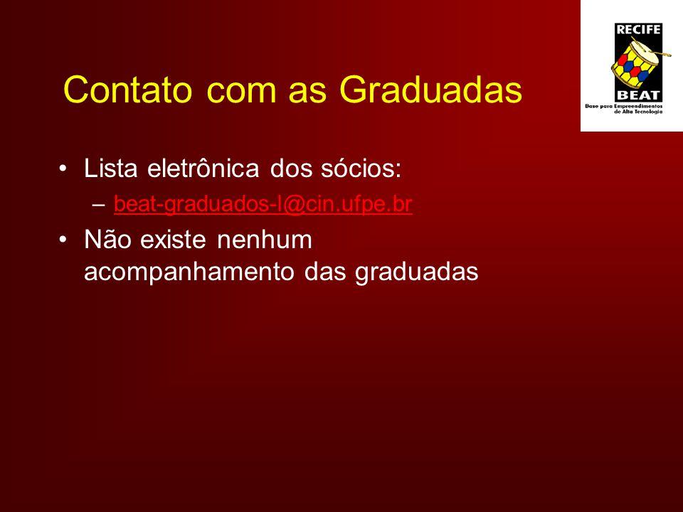 Contato com as Graduadas