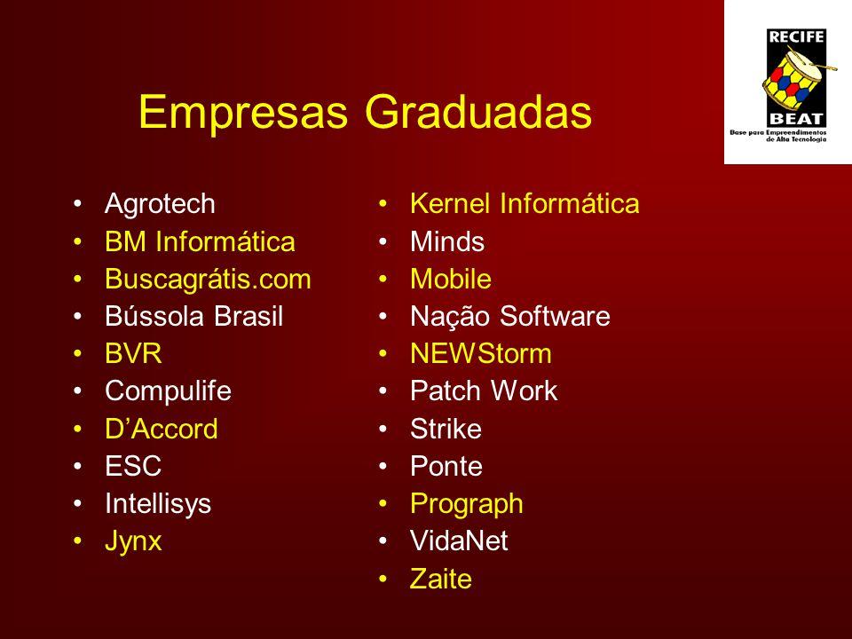 Empresas Graduadas Agrotech BM Informática Buscagrátis.com