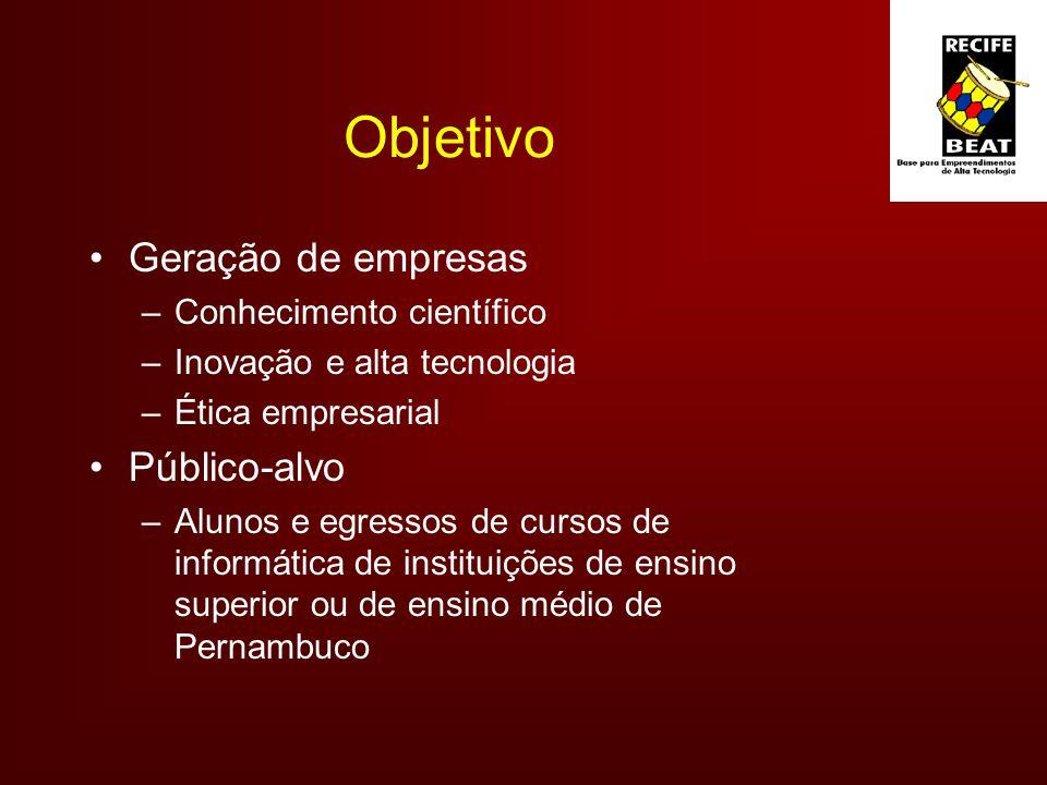 Objetivo Geração de empresas Público-alvo Conhecimento científico