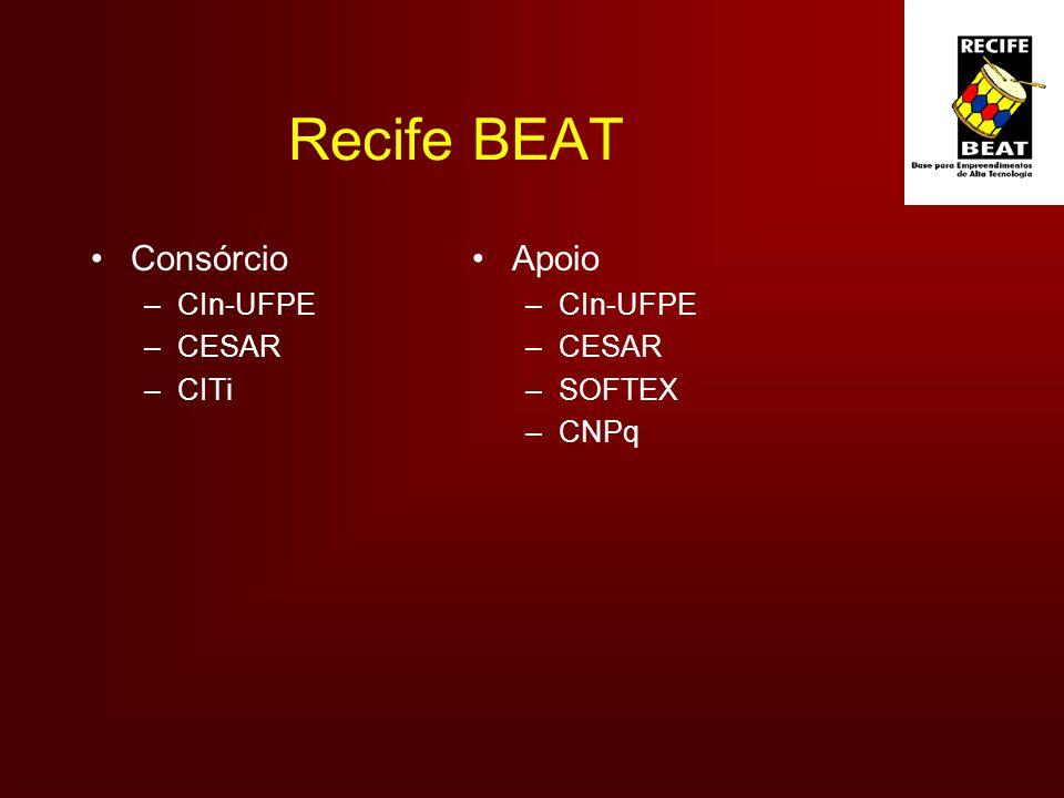 Recife BEAT Consórcio Apoio CIn-UFPE CESAR CITi CIn-UFPE CESAR SOFTEX