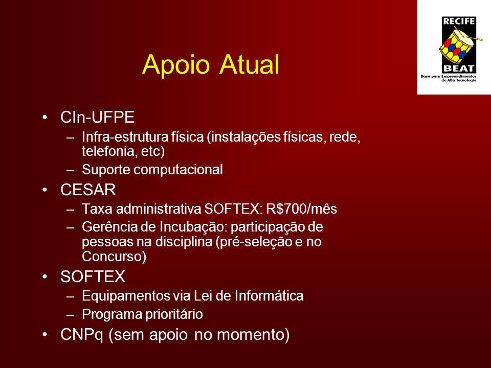 Apoio Atual CIn-UFPE CESAR SOFTEX CNPq (sem apoio no momento)