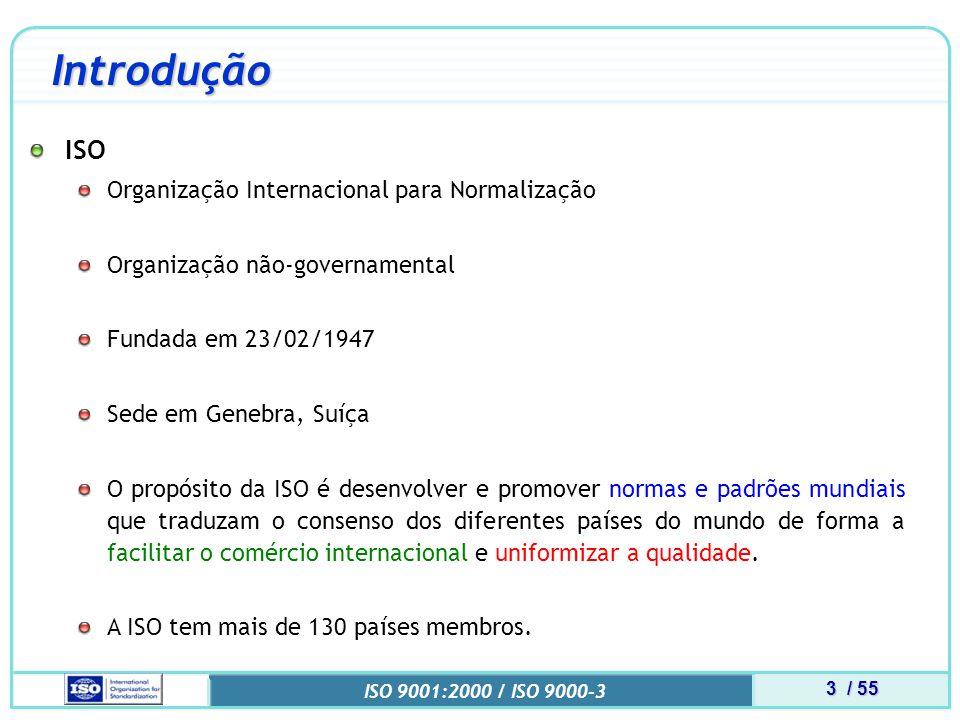 Introdução ISO Organização Internacional para Normalização